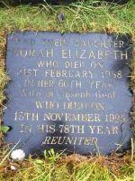 Campbell - Norah Elizabeth C1922-1988